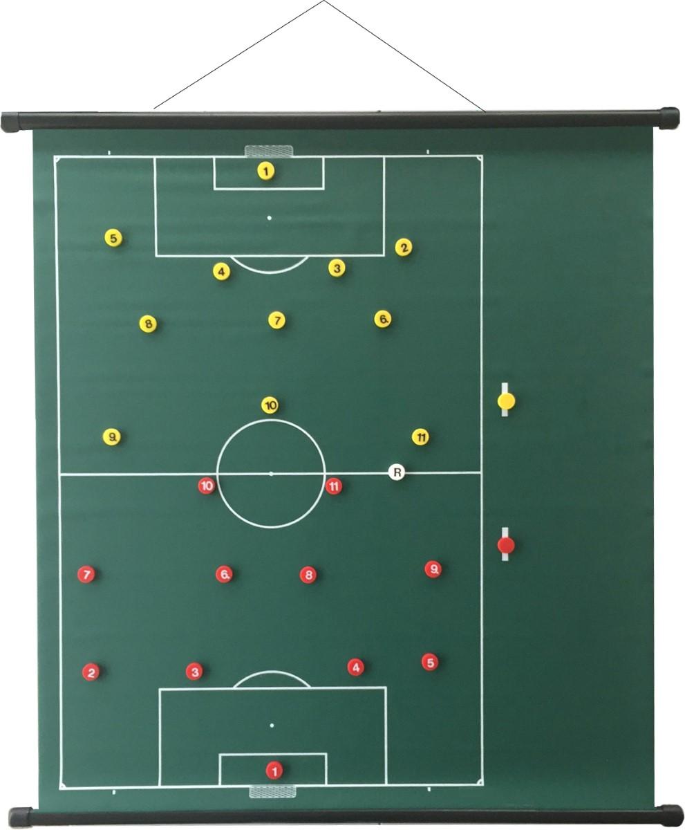 Afbeeldingsresultaat voor voetbal tactiek bord